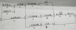 2018年二级建造师《机电工程》考试真题(案例四)