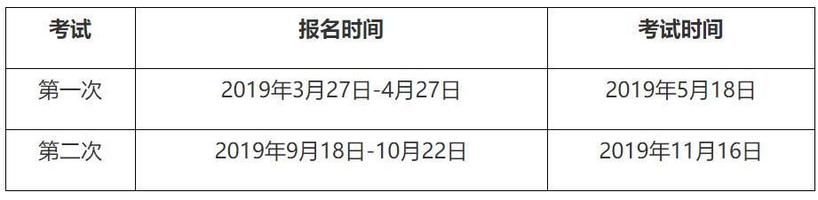 2019年期货从业人员资格考试公告(1号)
