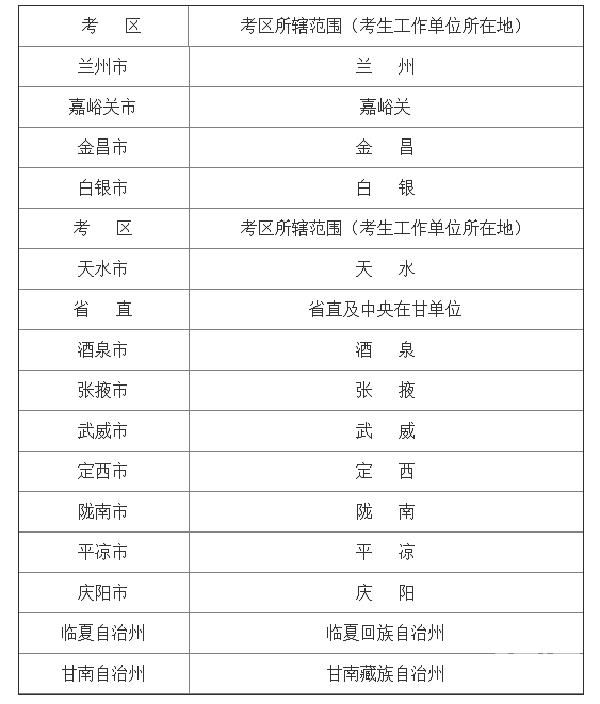 2019年甘肃二级建造师考试报名工作通知